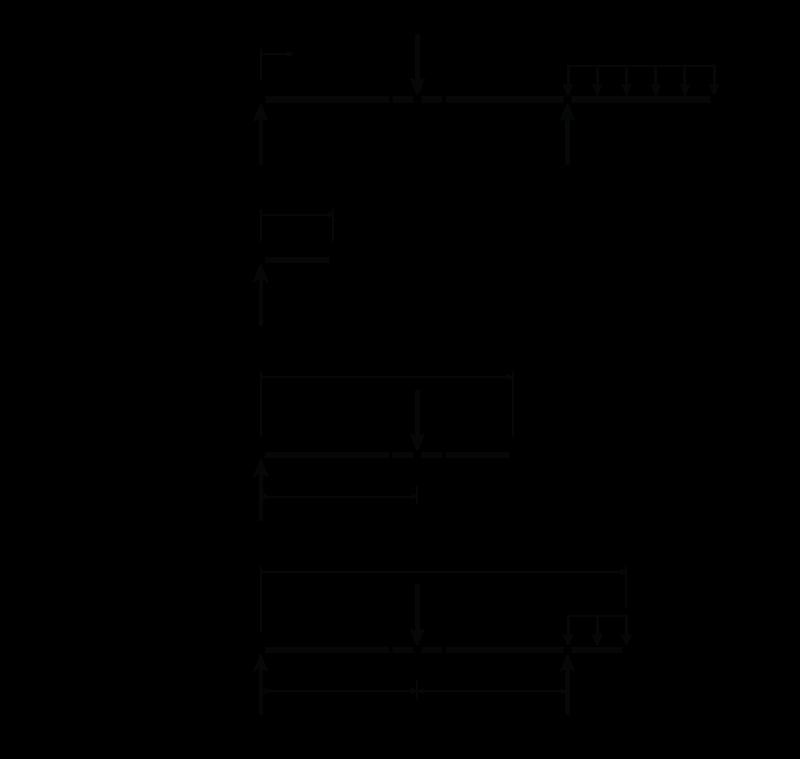 35 Cantilever Beam Free Body Diagram