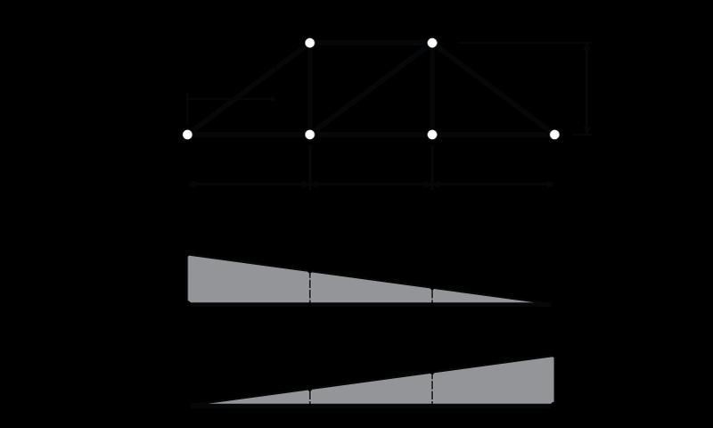 Truss Line Diagram Great Installation Of Wiring Diagram